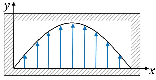 Uniform-rectangular-waveguide-with-cross-section-dimensions-a-b-a-perspective-view.jpg.63941b6cf6b1ecf645e9d1ee228a485c.jpg