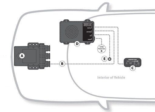 Instalación detector de radar Escort QI45