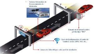Nuevo radar de tramo de EYP SCAP