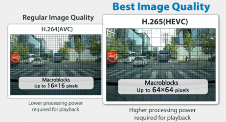 blackvue-hevc-h.265-compression