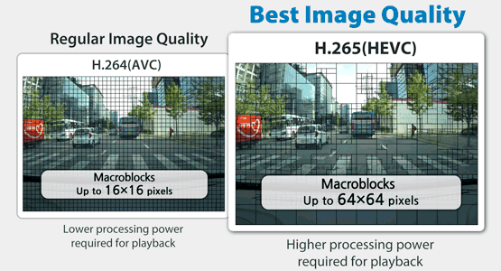 blackvue-hevc-h.265-compression
