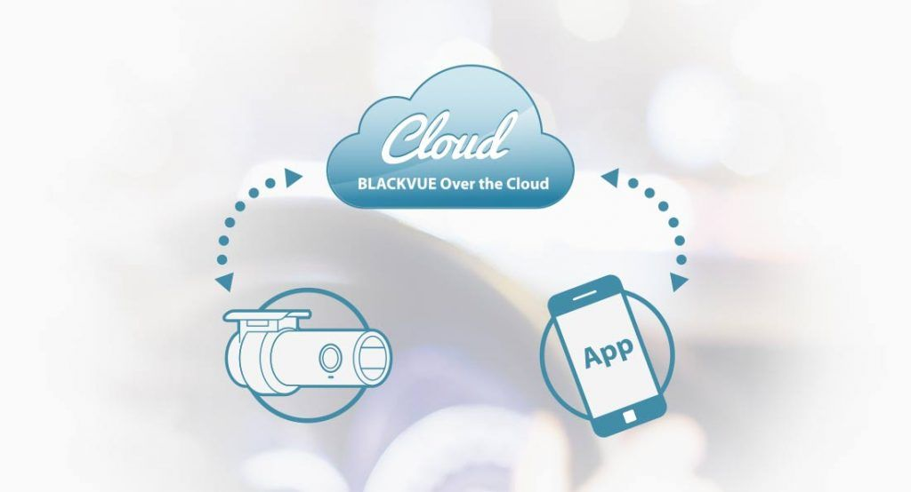 blackvue-over-the-cloud-diagram-logo-app-dash-cam-connected-1024x554