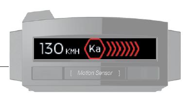 Display OLED detector antiradar Genevo MAX